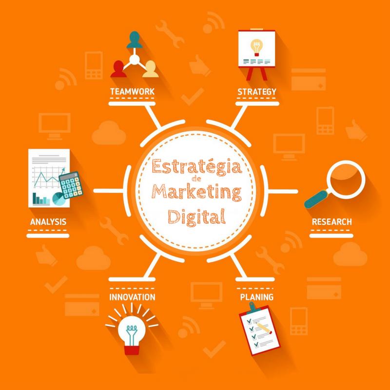 Problemas com sua estratégia de Marketing Digital? Saiba como fazê-la funcionar!
