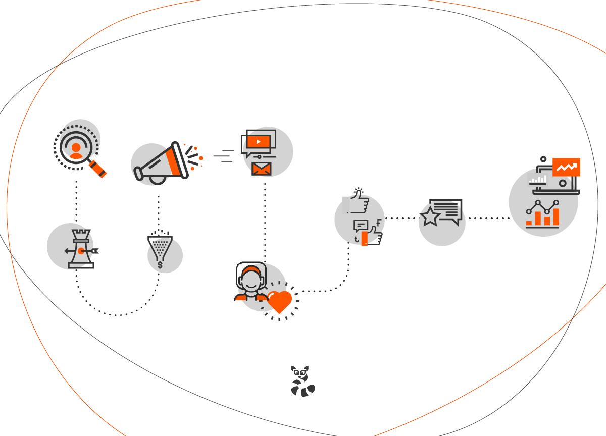 Imagem em vetor de um caminho , em que o objetivo é trabalhar com o marketing de atração até impactar o usuário