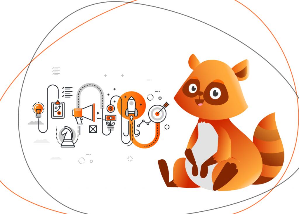um guaxinim laranja ao lado de ícones de publicidade que representam um plano de marketing digital pronto