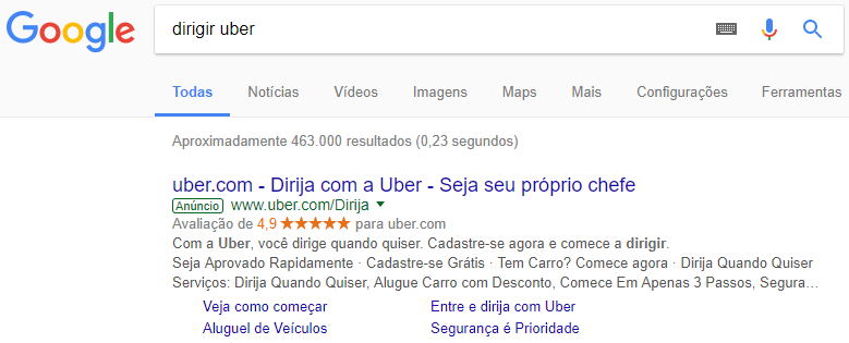 Engenharia com Marketing Digital - Ads